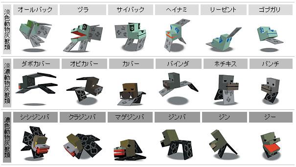 cubivoretypes.jpg