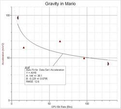 mariogravity.jpg